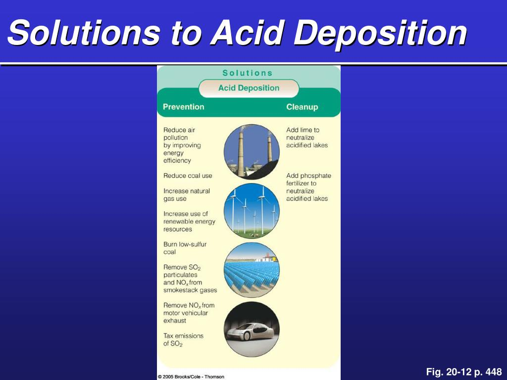 Solutions to Acid Deposition