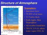structure of atmosphere5