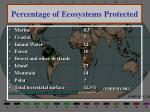 percentage of ecosystems protected