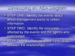 developing an rea diagram