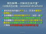 2 canonical structure