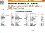 economic benefits of tourism