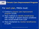 chronic care improvement program