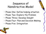sequence of nondirective model