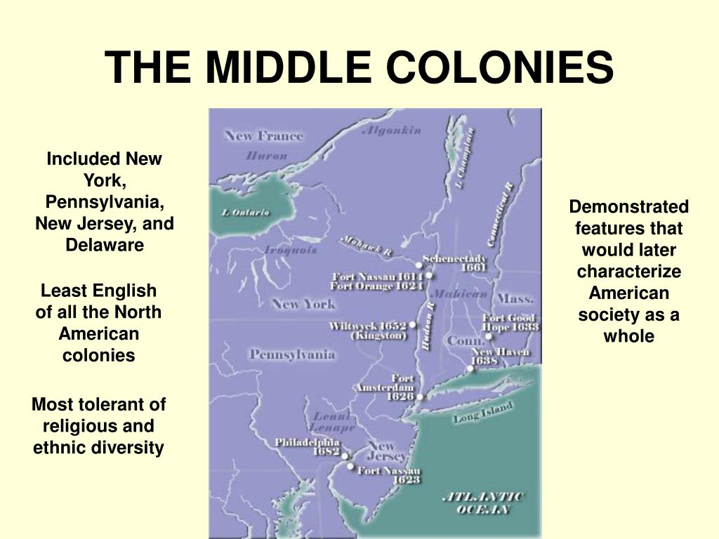 the middle colonies l.