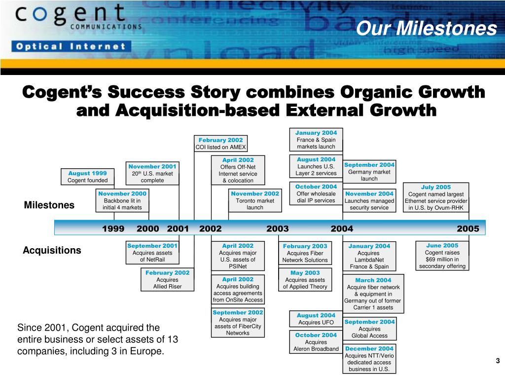 Our Milestones