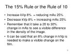 the 15 rule or the rule of 1011