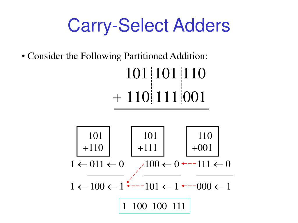 carry select adders l.