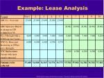 example lease analysis