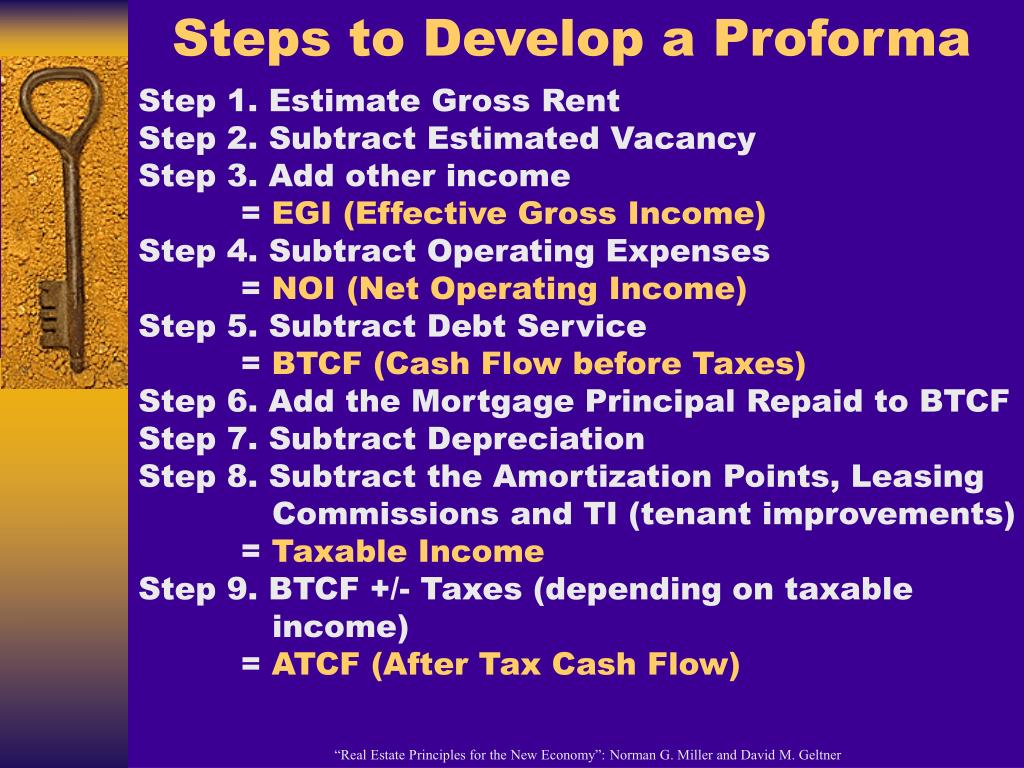 Steps to Develop a Proforma