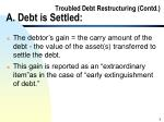 troubled debt restructuring contd a debt is settled