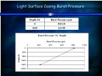 light surface casing burst pressure