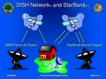 dish network and starband sm