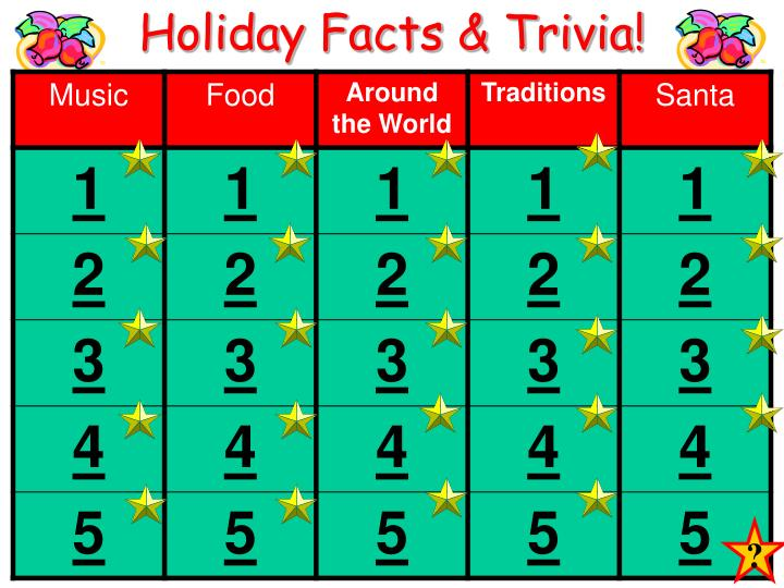 holiday facts trivia n.