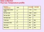 data collection flue gas temperature profile