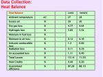 data collection heat balance