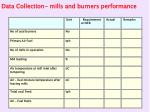 data collection mills and burners performance