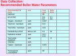 data collection recommended boiler water parameters