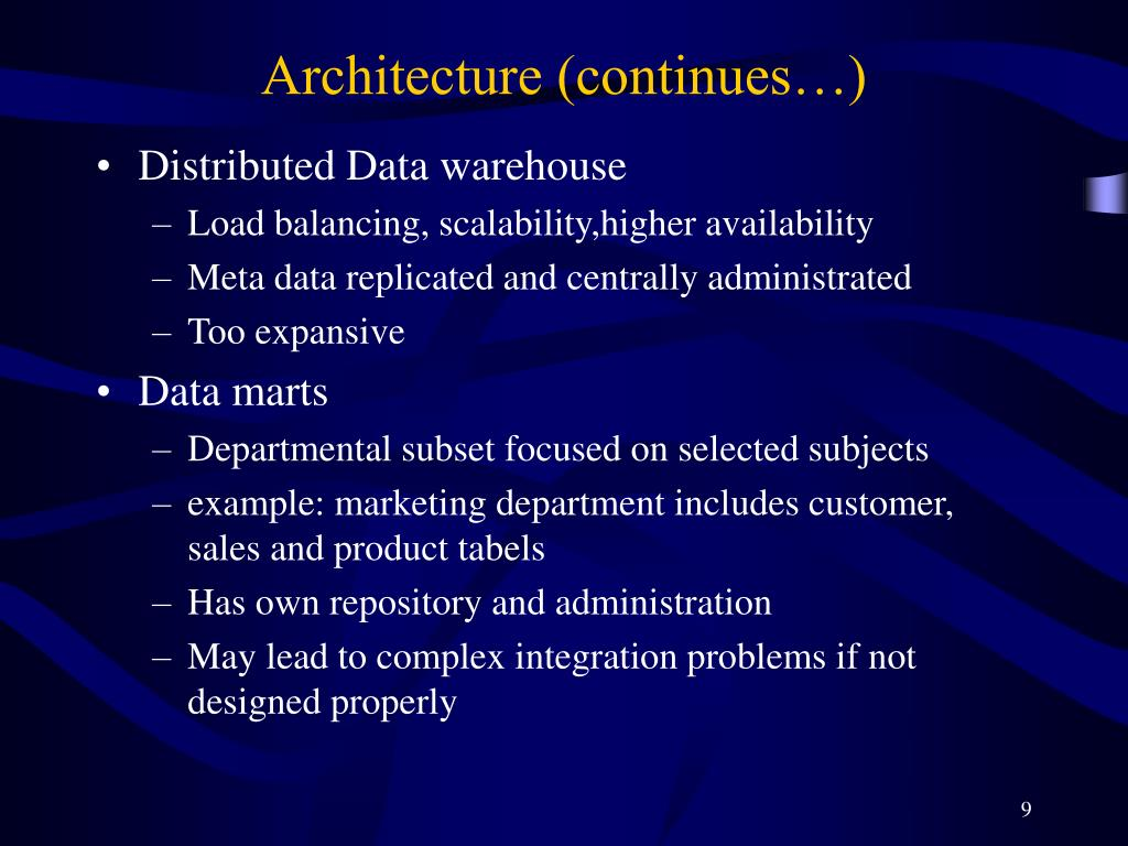 Architecture (continues…)