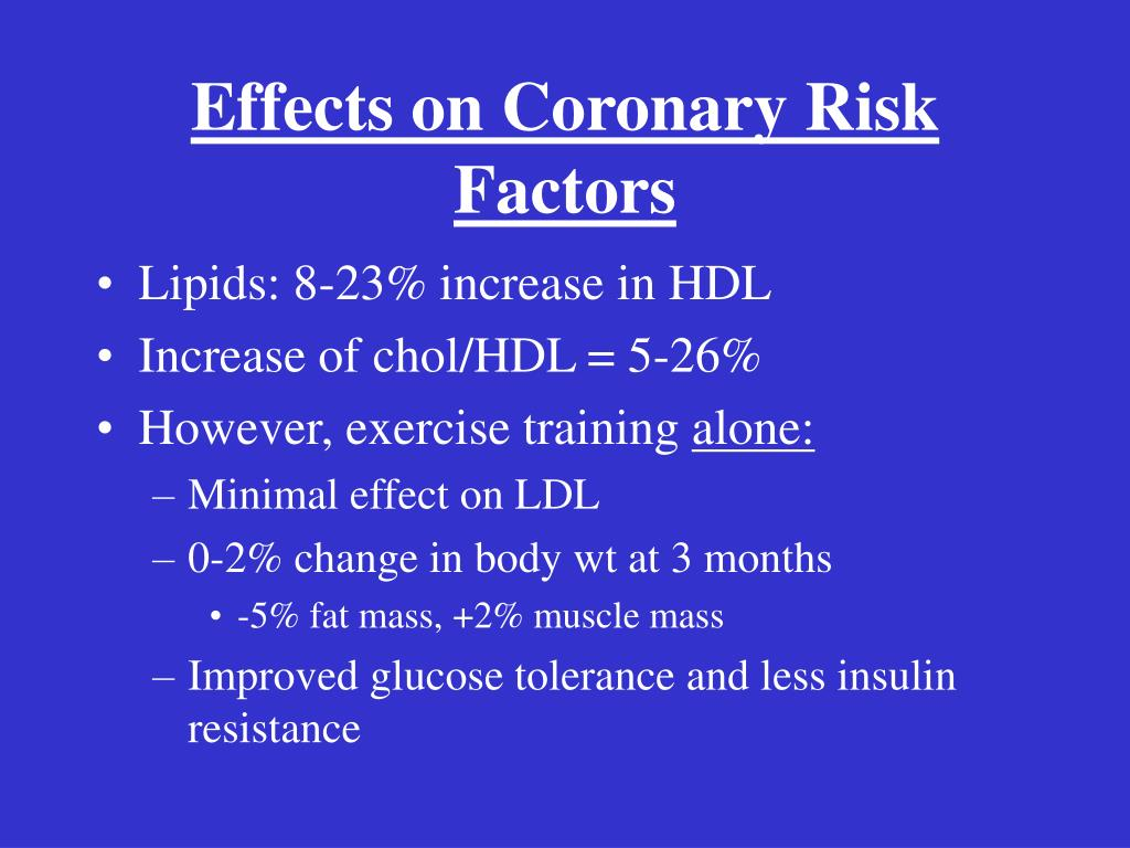 Effects on Coronary Risk Factors