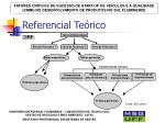 referencial te rico14