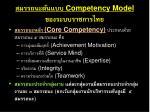 competency model26
