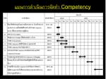 competency34