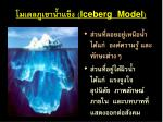 iceberg mod e l