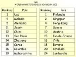imd world competitiveness yearbook 2003