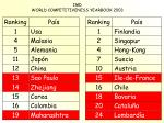 imd world competitiveness yearbook 200311
