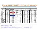 ejemplo correcci n factor de potencia