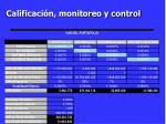calificaci n monitoreo y control