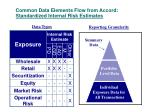 common data elements flow from accord standardized internal risk estimates