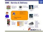 sme service delivery