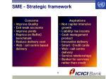 sme strategic framework