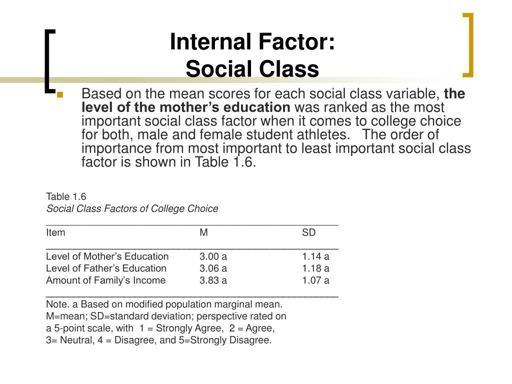 Internal Factor: