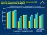 results improvement in quality measures at 24 months patient level analysis18
