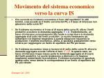 movimento del sistema economico verso la curva is