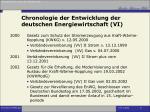 chronologie der entwicklung der deutschen energiewirtschaft vi