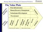 the value plate