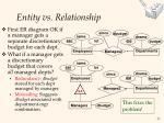 entity vs relationship