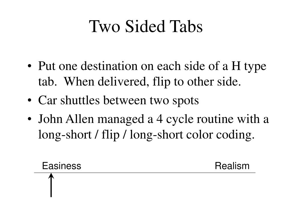 Two Sided Tabs