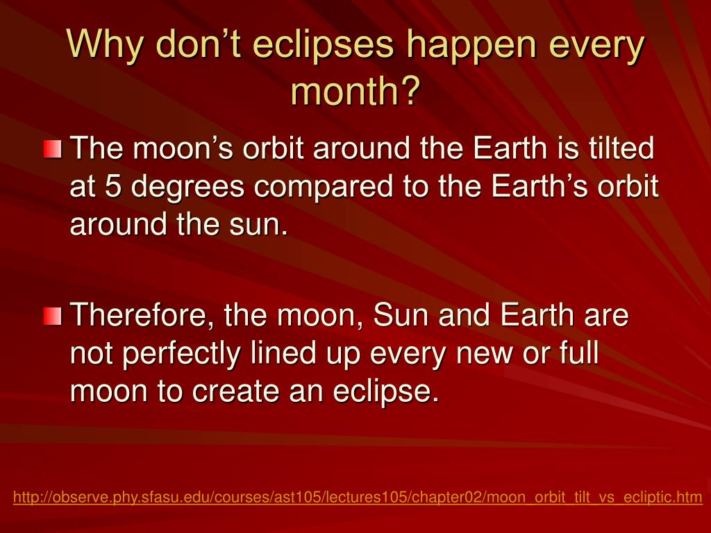 Why don't eclipses happen every month?