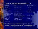 medicamentos antidiarreicos43