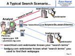 a typical search scenario