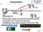anonymizers