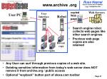 www archive org