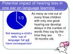 potential impact of hearing loss in one ear on language learning