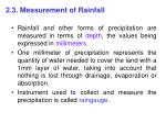 2 3 measurement of rainfall