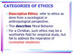 categories of ethics